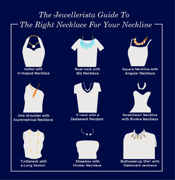 Jewellery Guide! Match Necklines to Necklaces