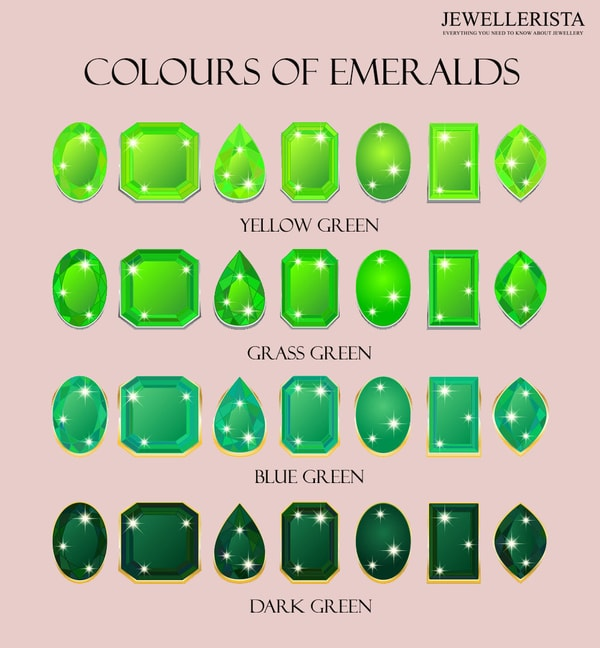 Taurus Birthstone: The Myth & Meaning Behind the Emerald