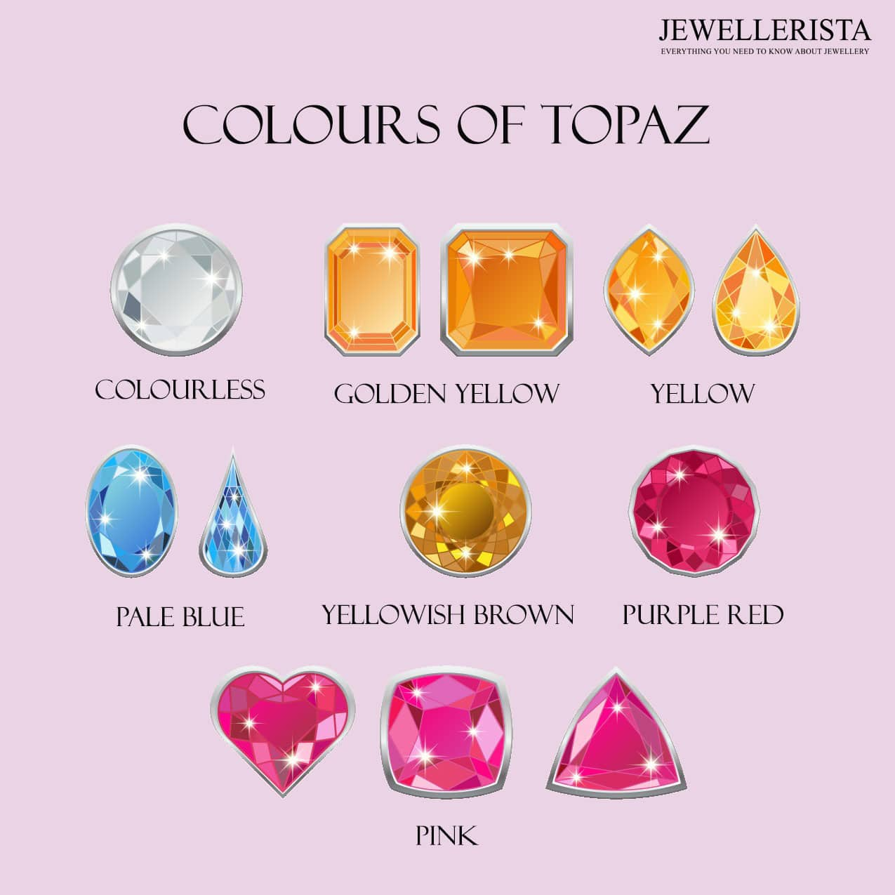 Scorpio Birthstone: The Myth & Meaning Behind the Topaz